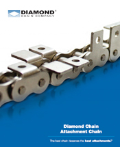 Product Guides - The Diamond Chain Company